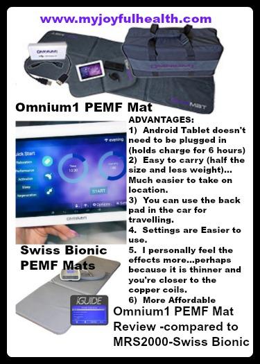 PEMF Omnium1 Mat